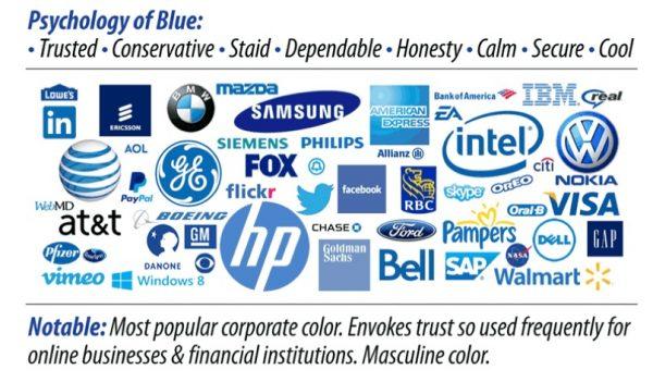 dc-blue-logos
