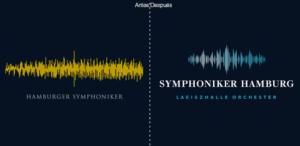 La Orquesta Sinfónica de Hamburgo se vuelve menos ruidosa