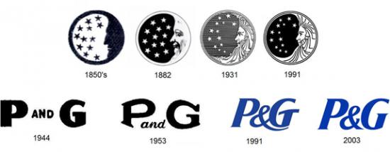 p_and_g_logo_historia