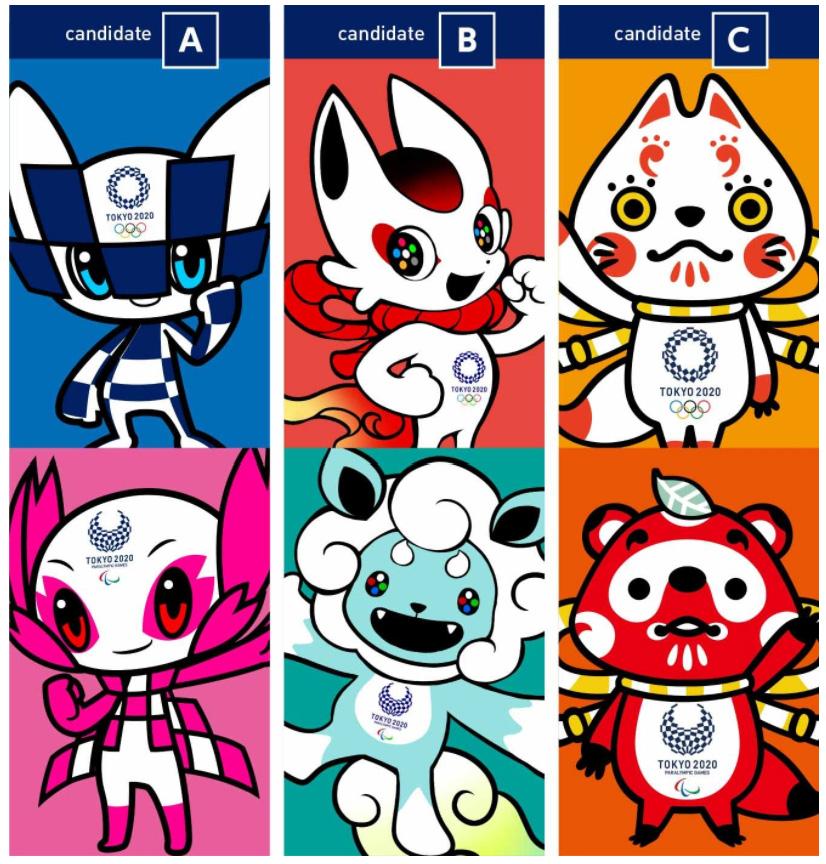 Conoce Los Candidatos Para Ser La Mascota De Tokio 2020